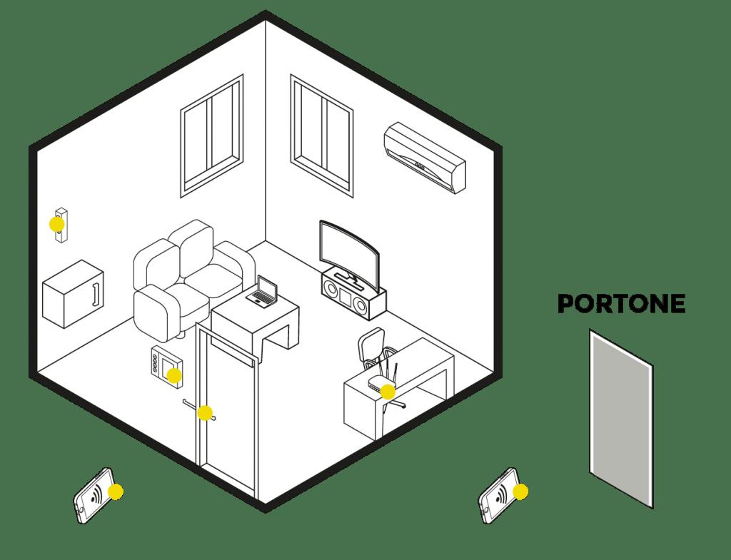 ok-home-room-self-check-in